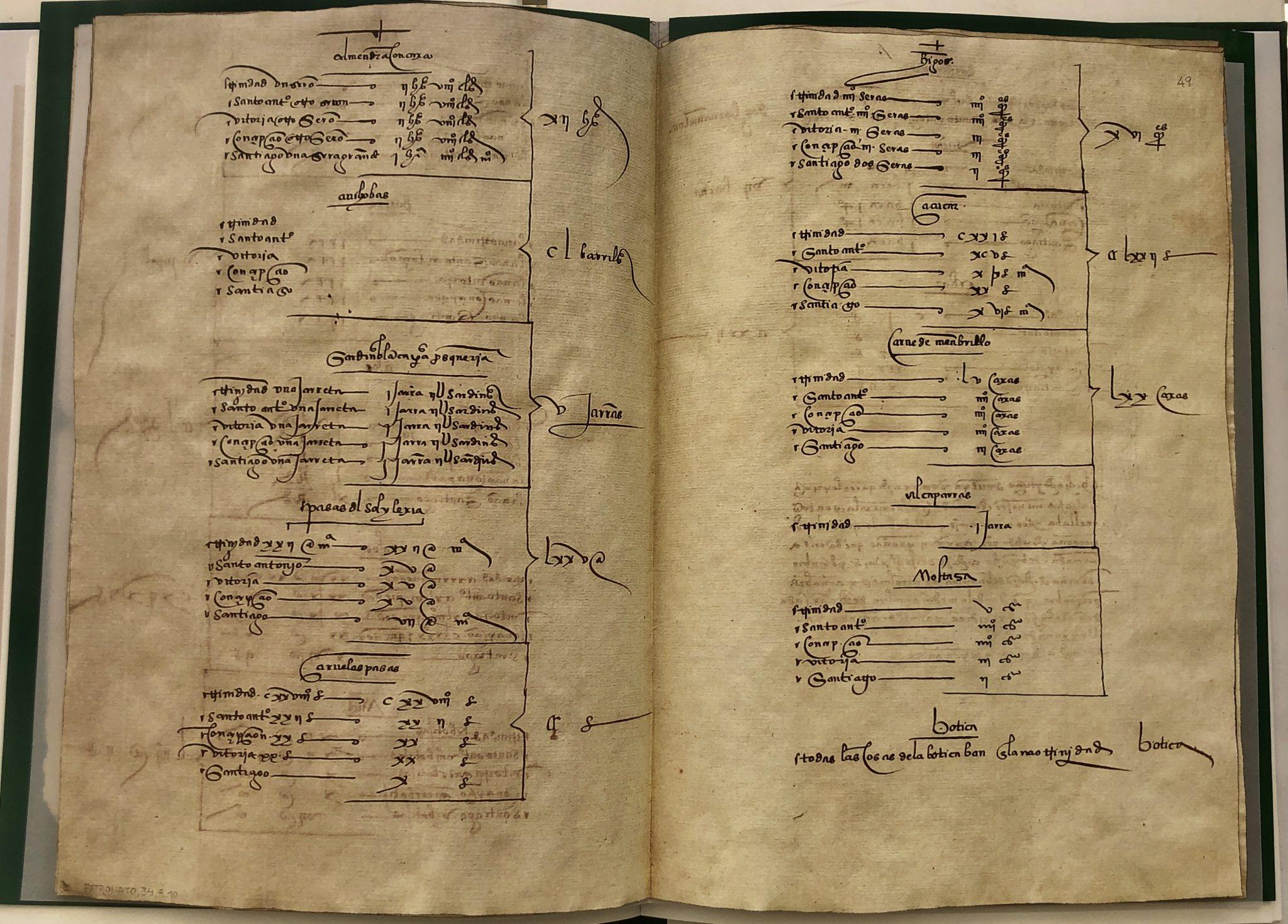 Facsimil de la lista de viandas del viaje de Magallanes y Elcano